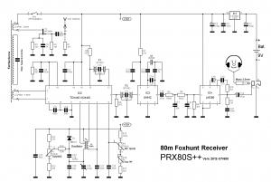 schema prx80s++